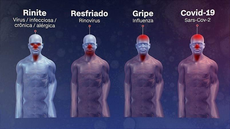 A chegada do frio pode agravar o contágio do novo coronavírus?