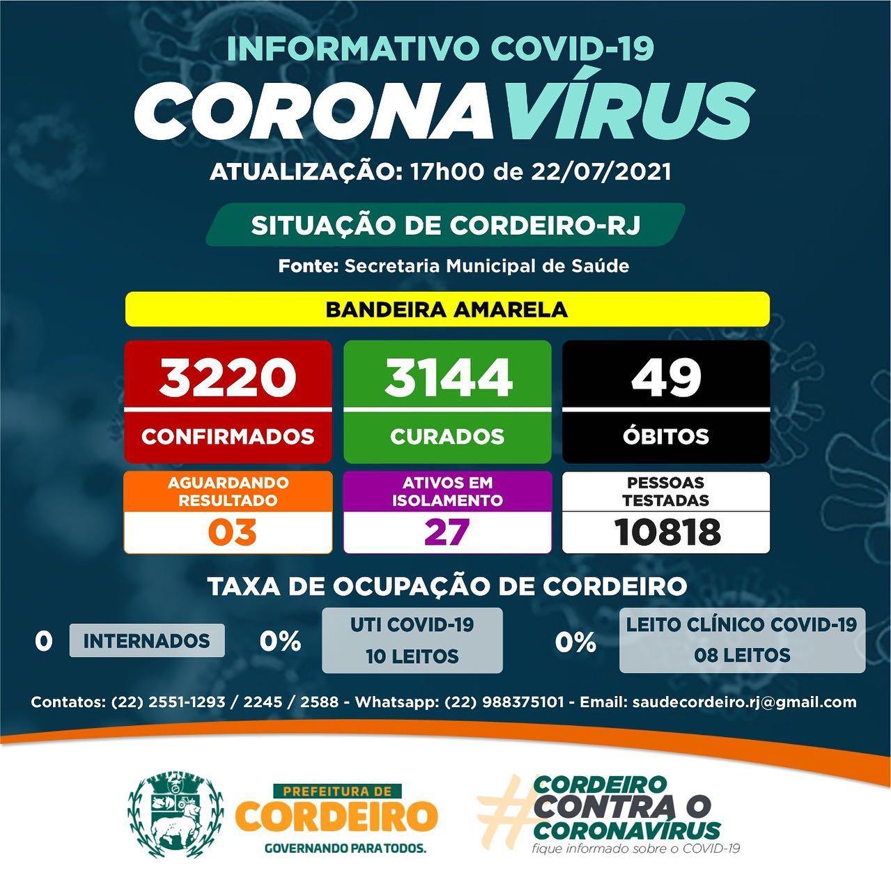Cordeiro zera internações por Covid-19; municípios sentem efeito da vacinação